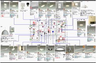 照明器具提案